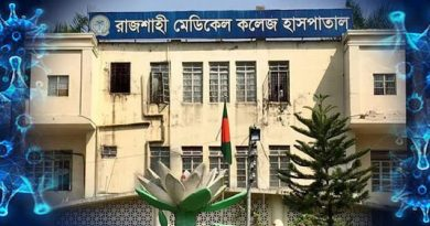 COVID-19 cases climb to 18,914 in Rajshahi, 14,766 recovers