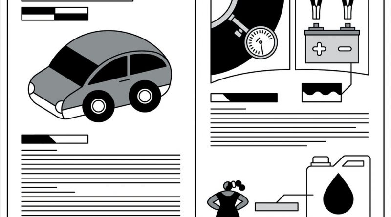 What to Know About Your Used Car