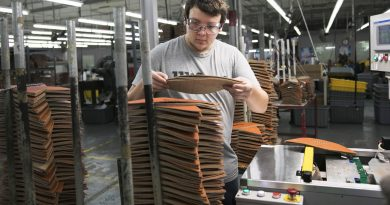 Payroll growth slows to 661,000