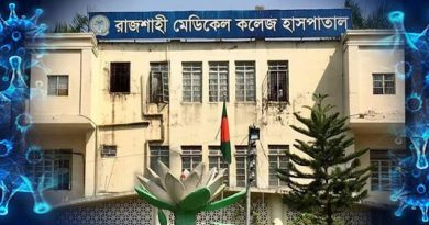 18,345 patients recover from COVID-19 in Rajshahi division