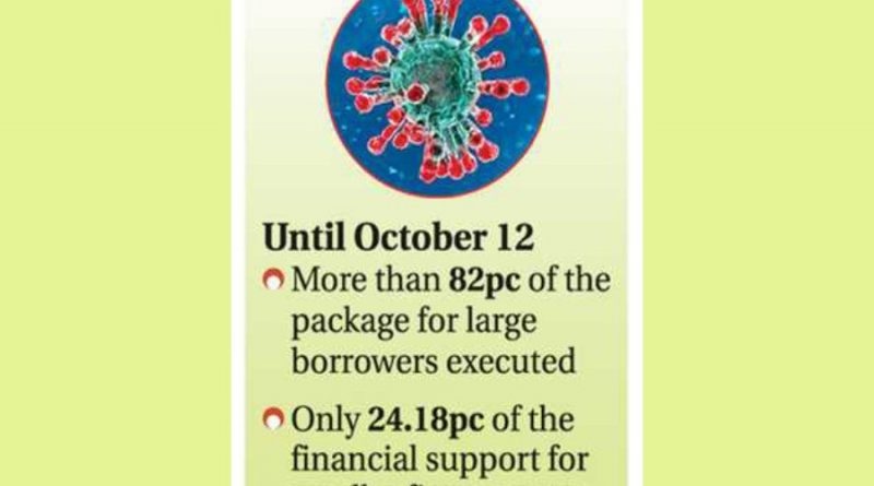 Bangladesh's stimulus packages: Biggies look hungry, but minnows lose appetite