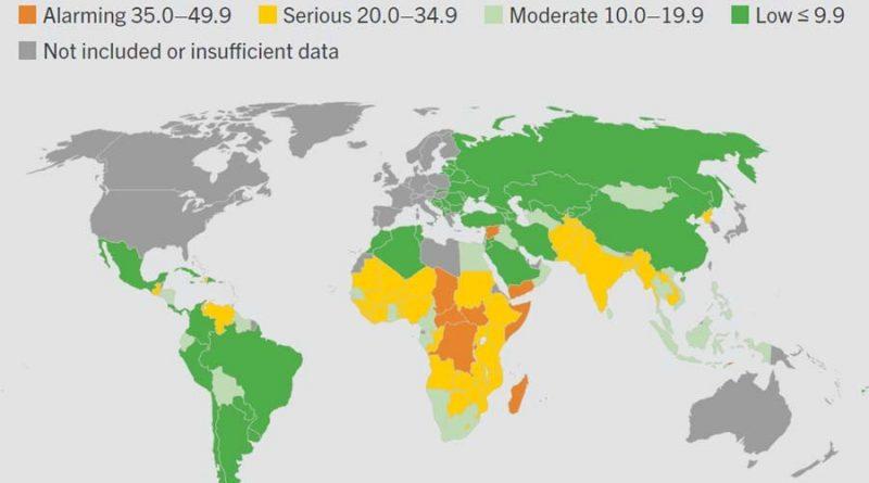 Bangladesh ahead of India on Global Hunger Index