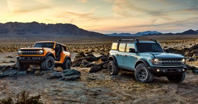 Ford has nearly 190,000 reservations for upcoming Bronco SUV