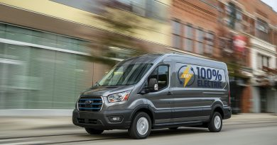 Ford unveils new EV van to for its profitable commercial business