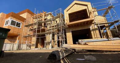 Homebuilder confidence drops from record high