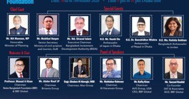 BBF Branding Bangladesh Summit 2020 held – Business – observerbd.com