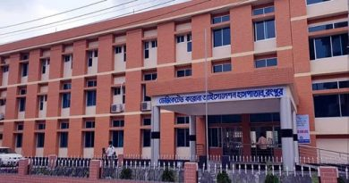 COVID-19 cases rise to 14,445 in Rangpur division
