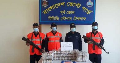 3.22 lakh Yaba seized in Cox's Bazar – Countryside – observerbd.com