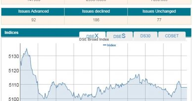Stocks extend losses as GP shares tumble