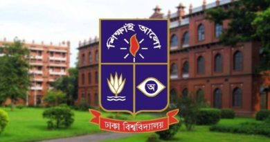 'Blue Panel' elected uncontested in DUTA polls – National – observerbd.com