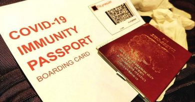 Immunity passports for persons with COVID-19