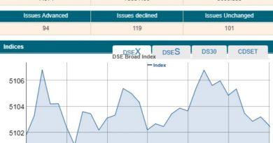 Stocks witness mixed trend amid volatility