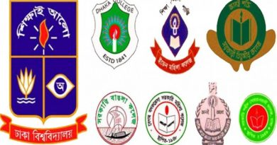 7 DU affiliated colleges announce schedule for postponed exams – National – observerbd.com