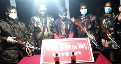 Youth jailed for keeping drugs in Sherpur   – Countryside – observerbd.com