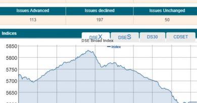 Dhaka Stock Exchange daily turnover hits 10-year high