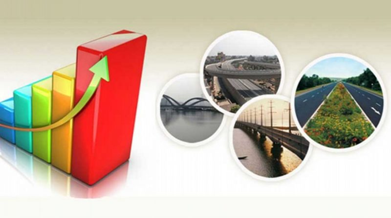 Bangladesh economy not in the middle of the pack, WB indicates
