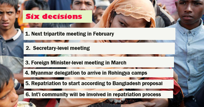 Six decisions taken at tripartite meeting on Rohingya repatriation  – National – observerbd.com