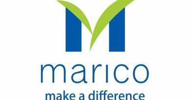 Marico declares third interim dividend for 2021